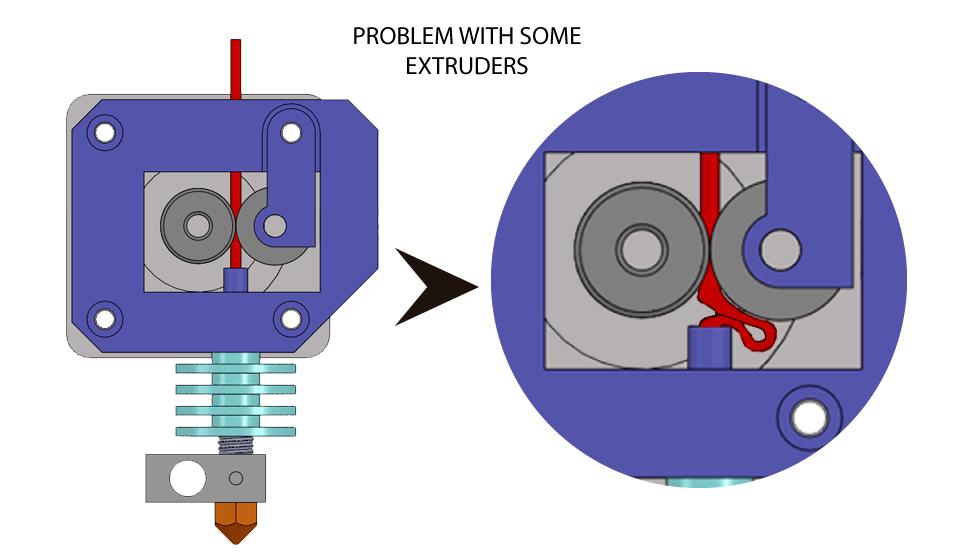 problema extrusor filamento flexible