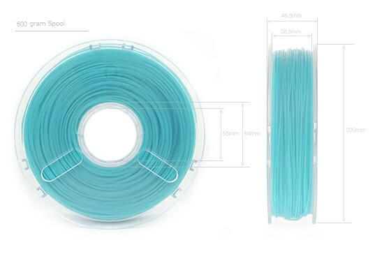 Dimensiones bobina de Polysupport
