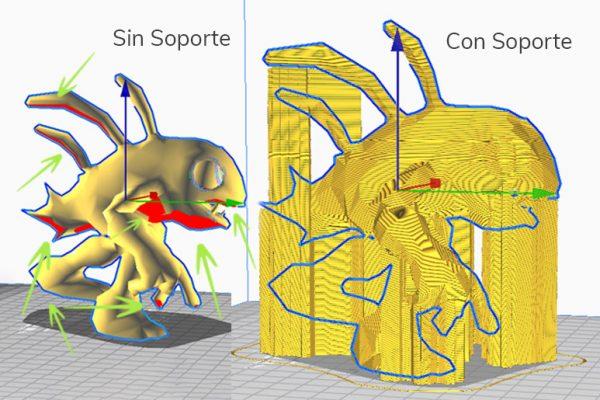 Soportes en Impresion 3D