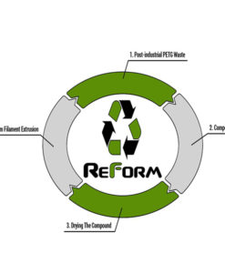 ReForm rePET black 285mm FormFutura